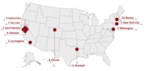 Top Ten Locations